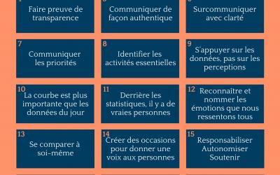 21 leçons de leadership apprises durant la pandémie et à réinvestir en éducation